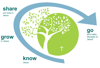 Know Grow Share Go with Tree V02.png